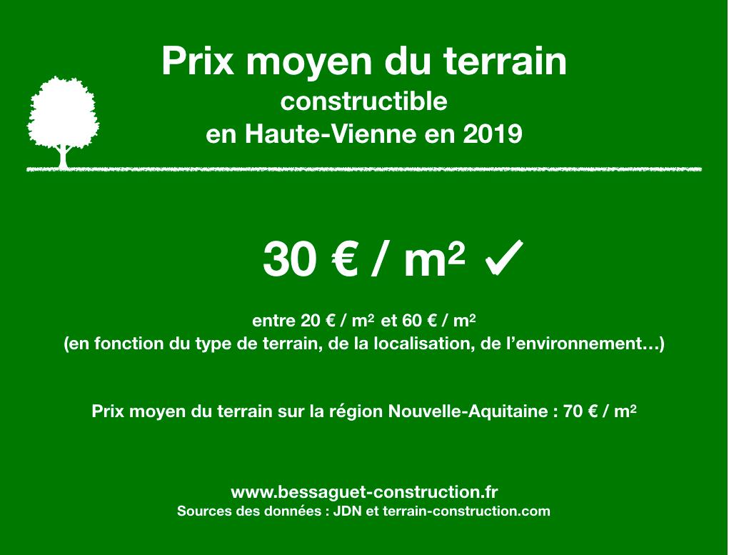 Cout d'un terrain constructible en Haute-Vienne